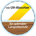 https://www.brillux.de/produkte/kat1/pruefzeichen/de/150px/UV-Absorber-Langzeit.jpg