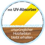 UV-Absorber